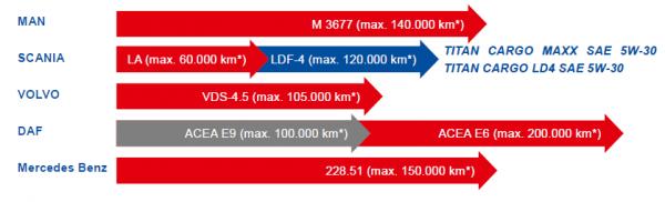 cargo-maxx-1030