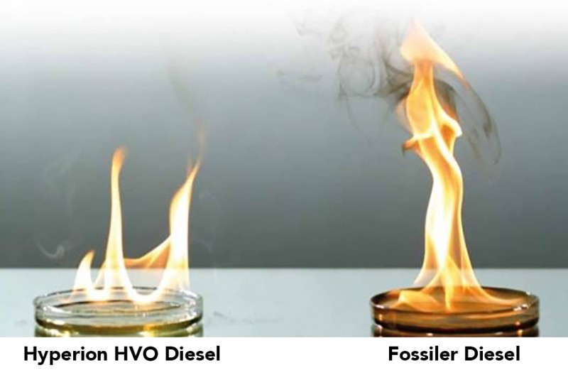 media/image/HVO-DieselfyoQaa8DpU6Fj.jpg