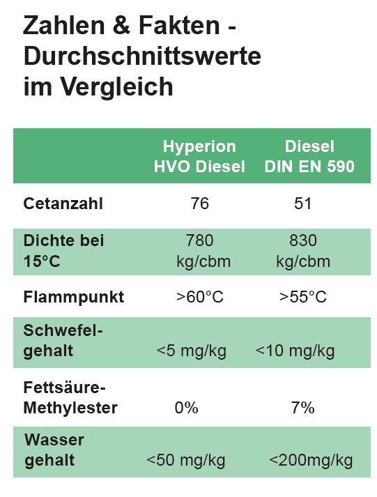 media/image/Zahlen-und-Fakten.jpg