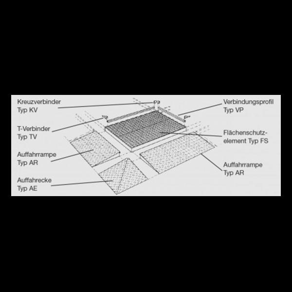 Cemo Flächenschutzsystem FS 55/13/18 lackiert - Stück